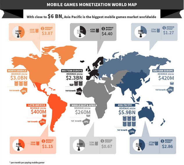 Mobile games monetization world map comments gumiabroncs